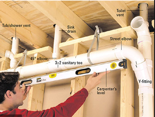 Correctly Fitting Drain Pipes